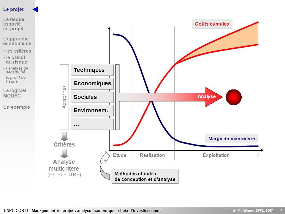 ENPC-CORT1, Management de projet : analyse économique, choix dinvestissement © Ph. Wieser, EPFL, 2007 2 EtudeRéalisationExploitation t Méthodes et out