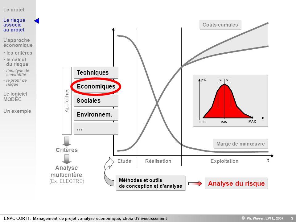 ENPC-CORT1, Management de projet : analyse économique, choix dinvestissement © Ph. Wieser, EPFL, 2007 3 Méthodes et outils de conception et danalyse A