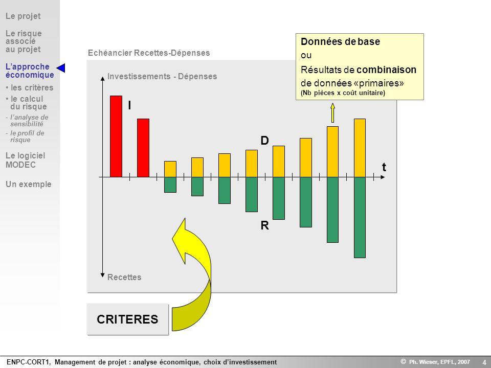 ENPC-CORT1, Management de projet : analyse économique, choix dinvestissement © Ph. Wieser, EPFL, 2007 4 t Investissements - Dépenses Recettes Echéanci