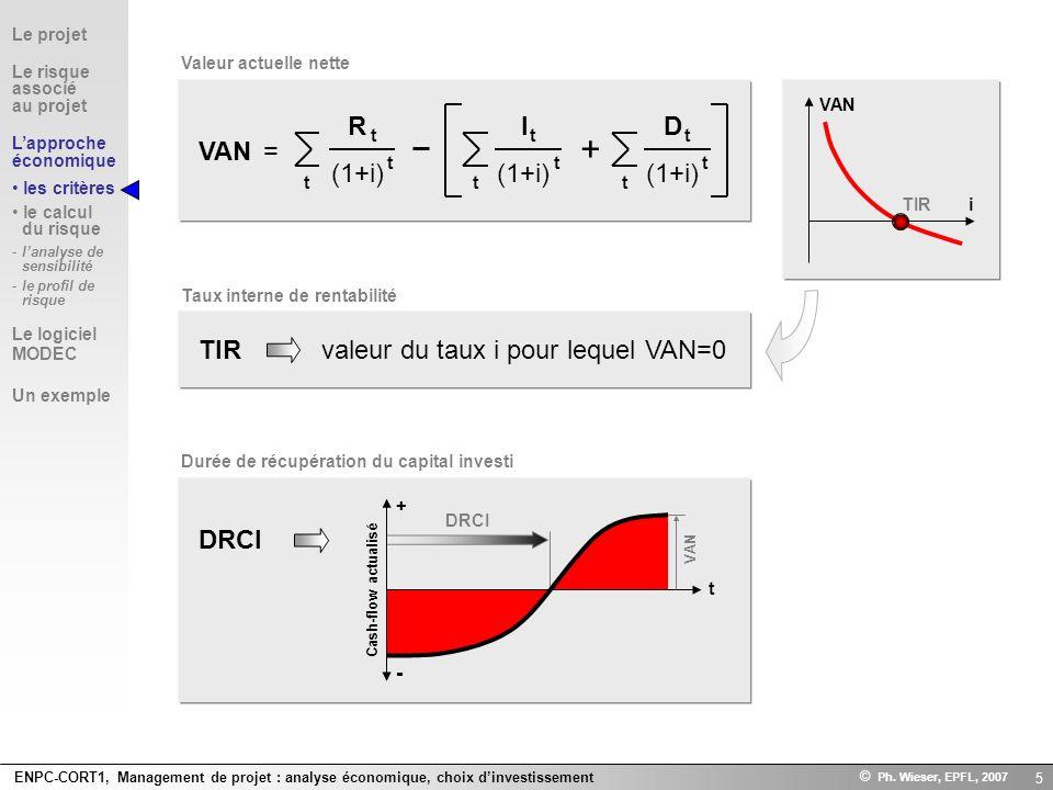 ENPC-CORT1, Management de projet : analyse économique, choix dinvestissement © Ph. Wieser, EPFL, 2007 5 TIRvaleur du taux i pour lequel VAN=0 Taux int