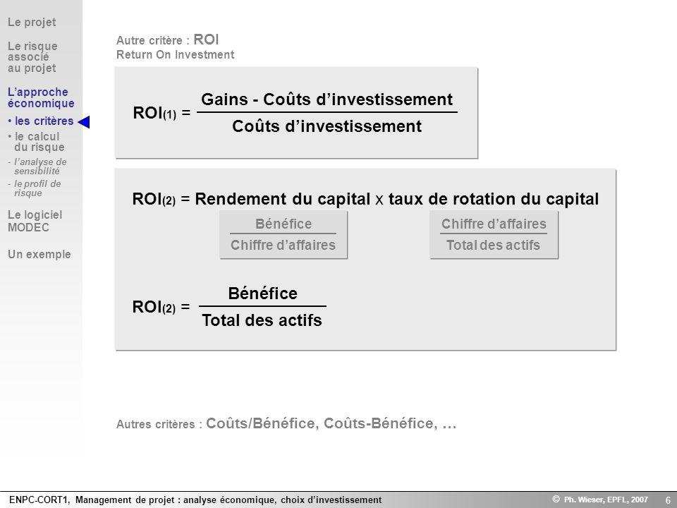ENPC-CORT1, Management de projet : analyse économique, choix dinvestissement © Ph. Wieser, EPFL, 2007 6 Autre critère : ROI Return On Investment Le pr