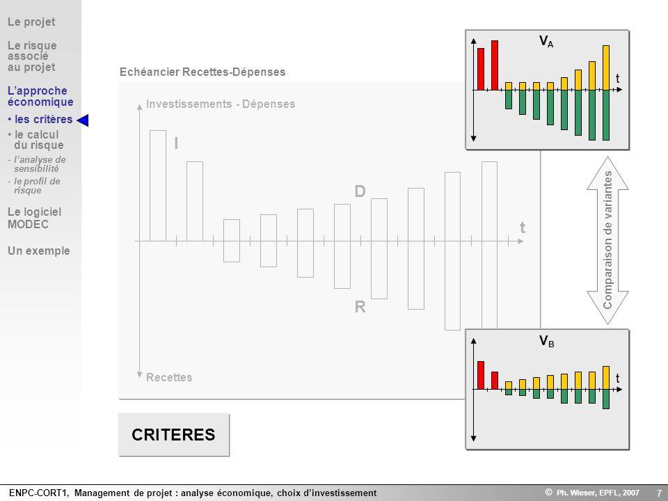 ENPC-CORT1, Management de projet : analyse économique, choix dinvestissement © Ph. Wieser, EPFL, 2007 7 t I D R Investissements - Dépenses Recettes Ec