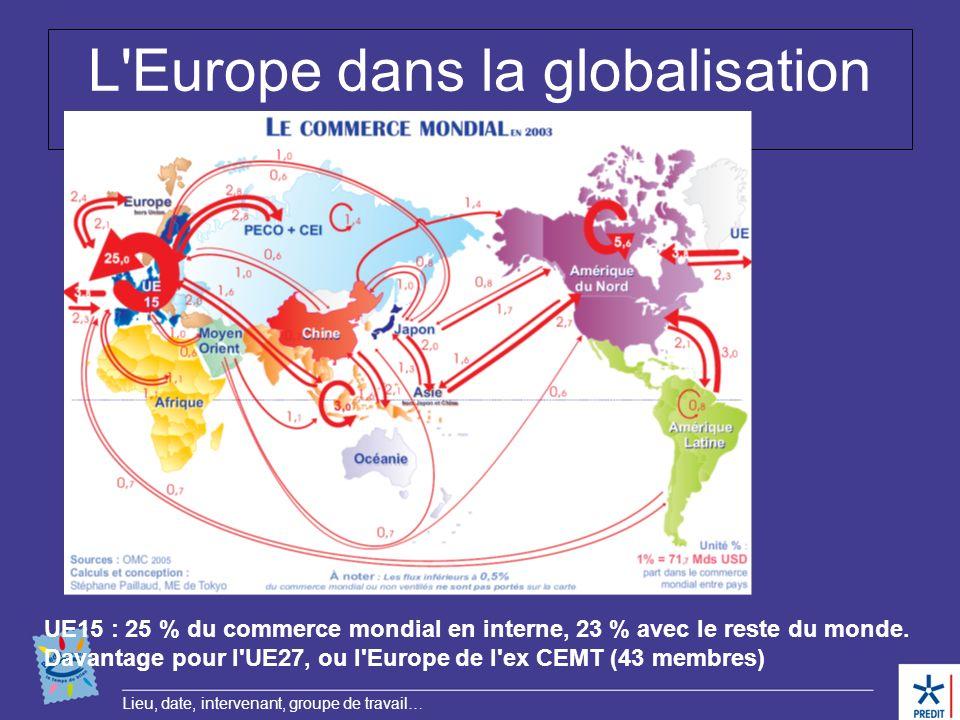 Lieu, date, intervenant, groupe de travail… L'Europe dans la globalisation UE15 : 25 % du commerce mondial en interne, 23 % avec le reste du monde. Da