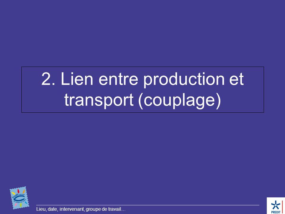Lieu, date, intervenant, groupe de travail… 2. Lien entre production et transport (couplage)