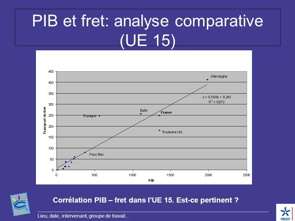 Lieu, date, intervenant, groupe de travail… PIB et fret: analyse comparative (UE 15) Corrélation PIB – fret dans l'UE 15. Est-ce pertinent ?