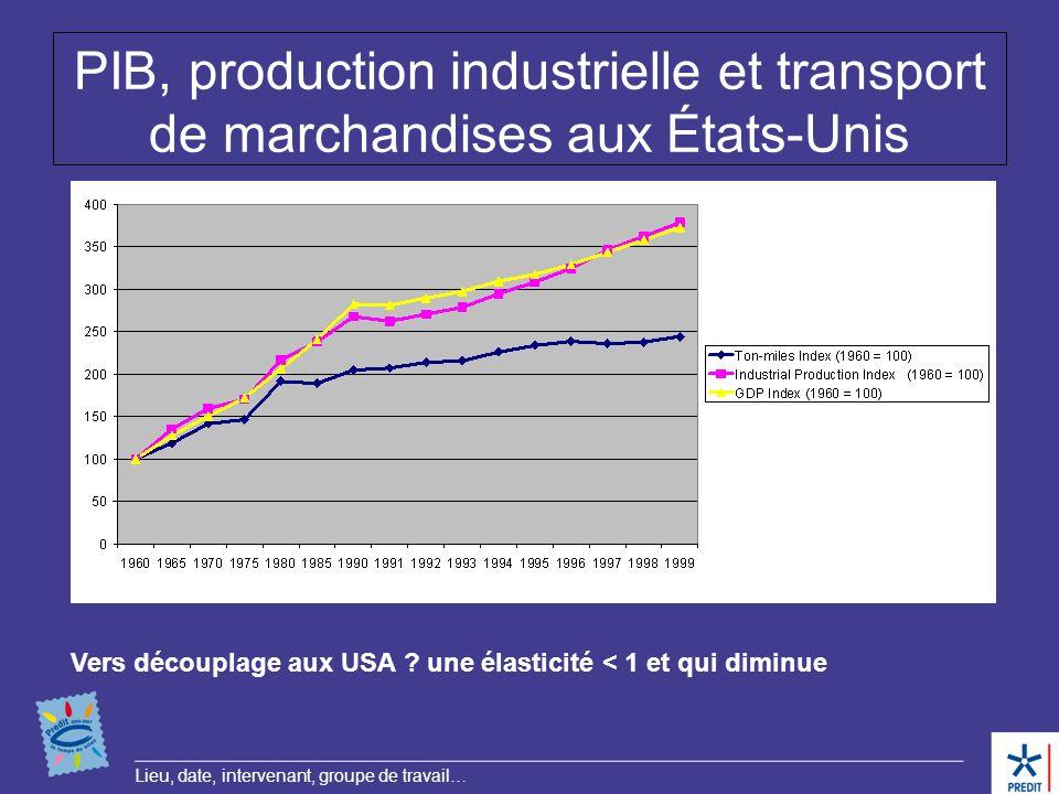 Lieu, date, intervenant, groupe de travail… PIB, production industrielle et transport de marchandises aux États-Unis Vers découplage aux USA ? une éla