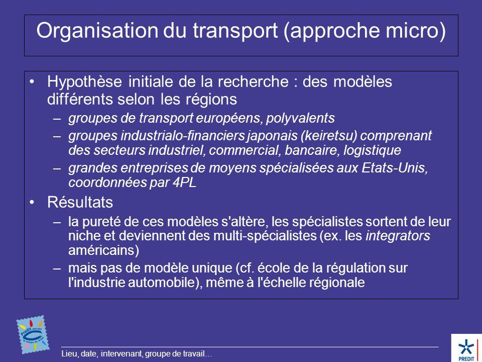 Lieu, date, intervenant, groupe de travail… Organisation du transport (approche micro) Hypothèse initiale de la recherche : des modèles différents sel