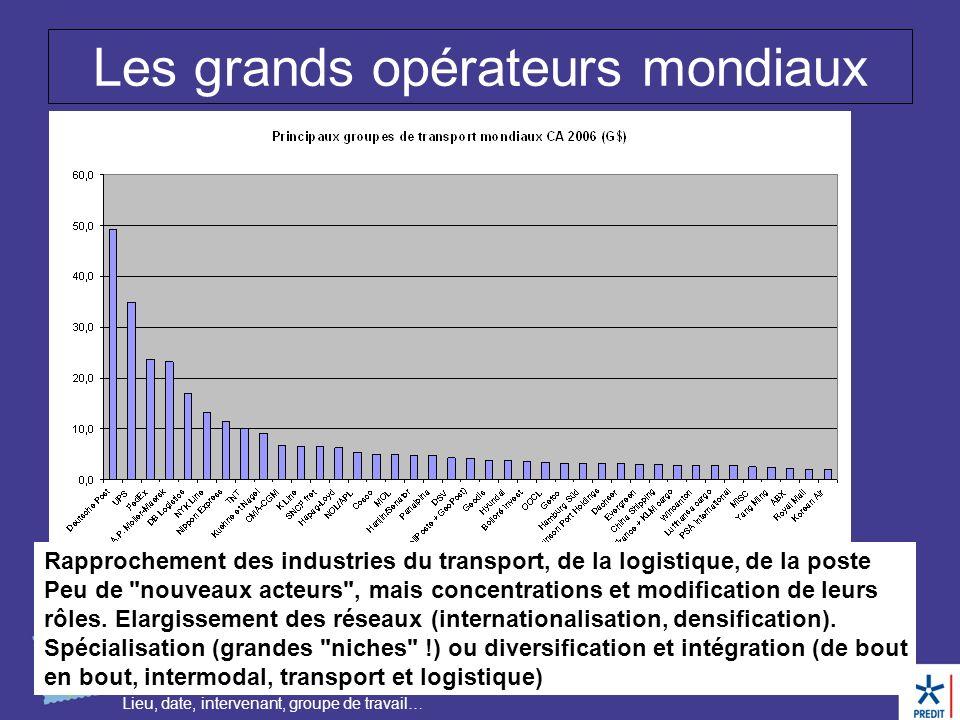 Lieu, date, intervenant, groupe de travail… Les grands opérateurs mondiaux Rapprochement des industries du transport, de la logistique, de la poste Pe