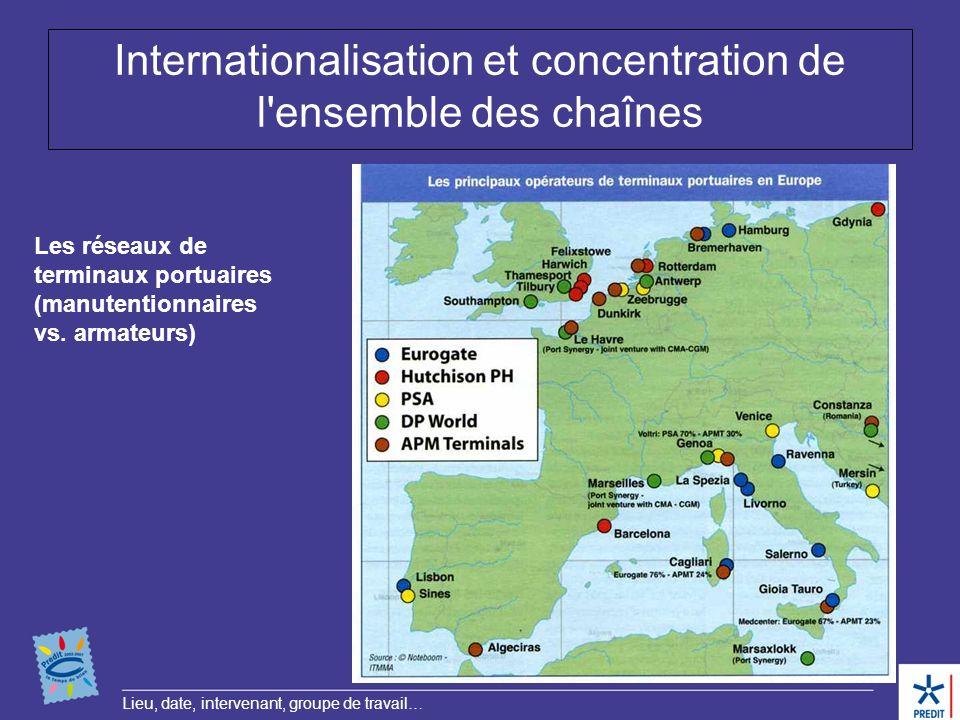 Lieu, date, intervenant, groupe de travail… Internationalisation et concentration de l'ensemble des chaînes Les réseaux de terminaux portuaires (manut