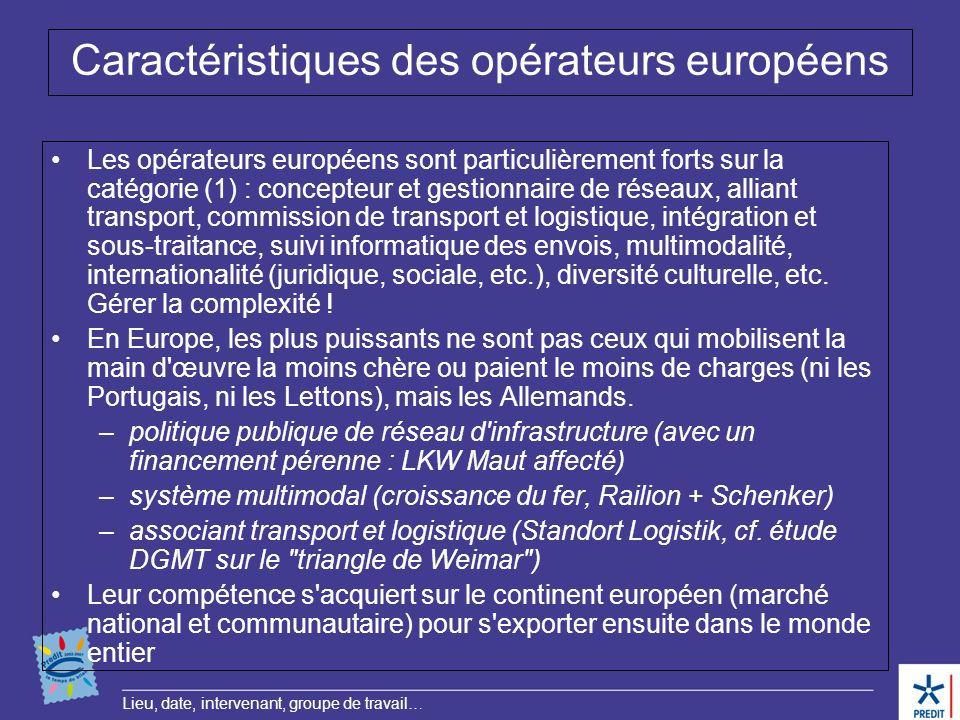 Lieu, date, intervenant, groupe de travail… Caractéristiques des opérateurs européens Les opérateurs européens sont particulièrement forts sur la caté