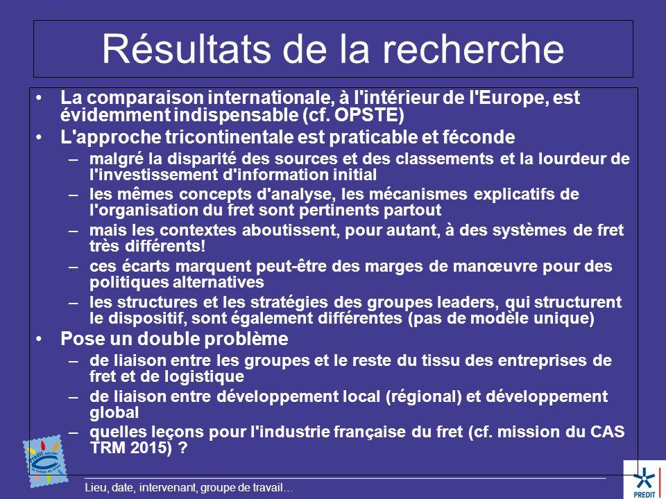 Lieu, date, intervenant, groupe de travail… Résultats de la recherche La comparaison internationale, à l'intérieur de l'Europe, est évidemment indispe