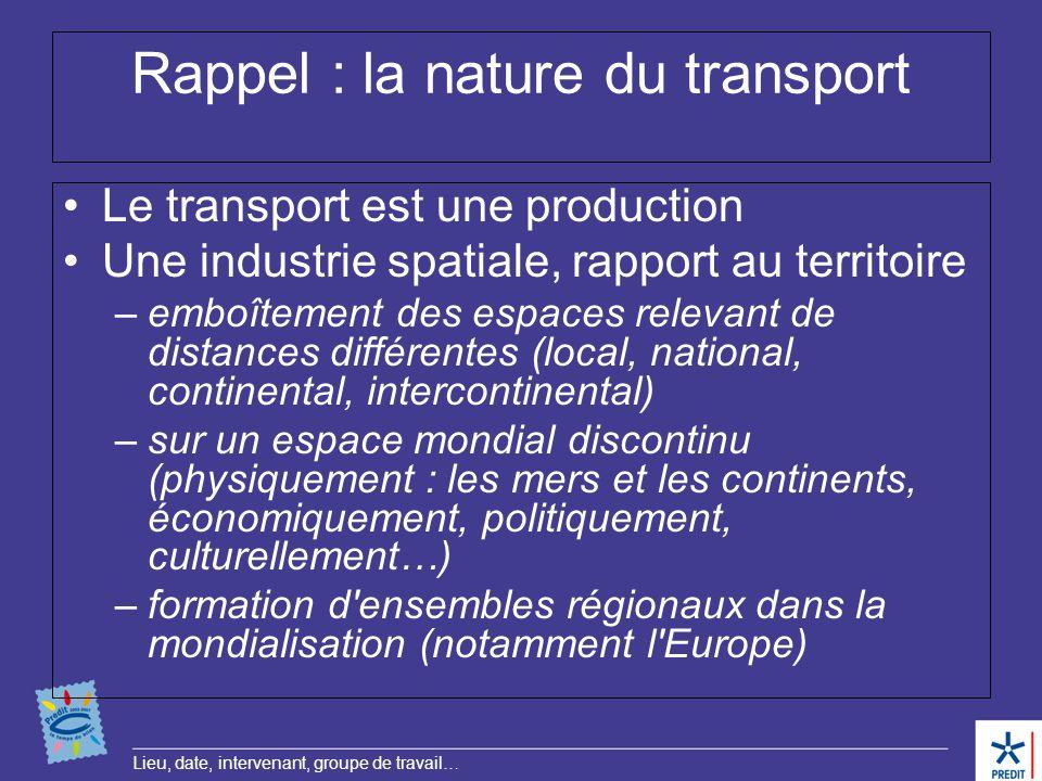 Lieu, date, intervenant, groupe de travail… Rappel : la nature du transport Le transport est une production Une industrie spatiale, rapport au territo