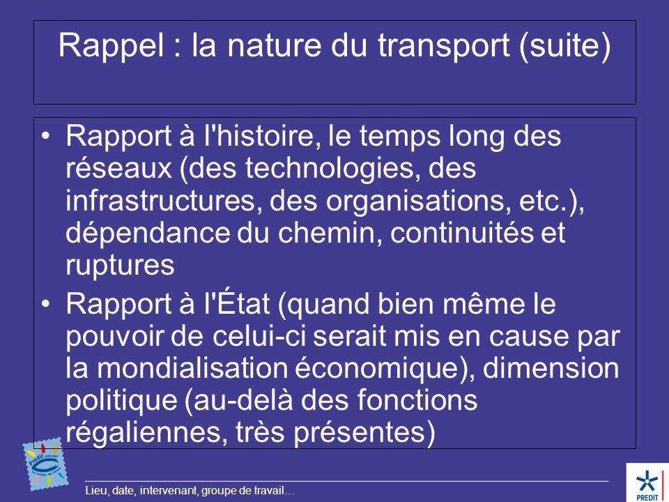 Lieu, date, intervenant, groupe de travail… Rappel : la nature du transport (suite) Rapport à l'histoire, le temps long des réseaux (des technologies,