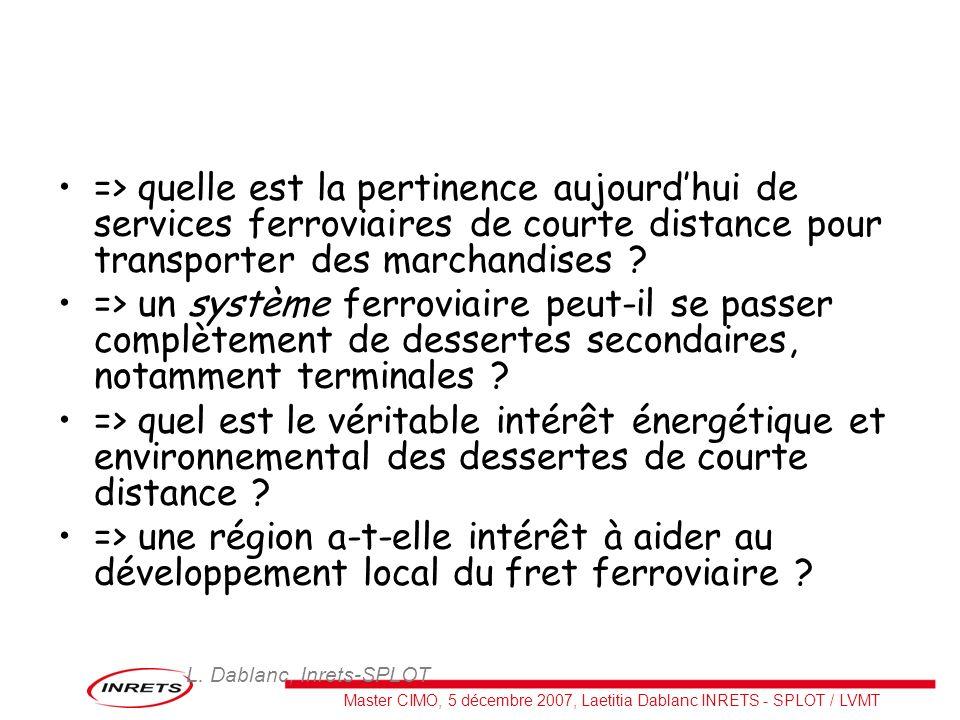 Master CIMO, 5 décembre 2007, Laetitia Dablanc INRETS - SPLOT / LVMT L. Dablanc, Inrets-SPLOT => quelle est la pertinence aujourdhui de services ferro
