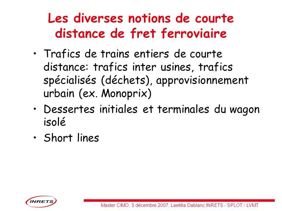 Master CIMO, 5 décembre 2007, Laetitia Dablanc INRETS - SPLOT / LVMT Les diverses notions de courte distance de fret ferroviaire Trafics de trains ent