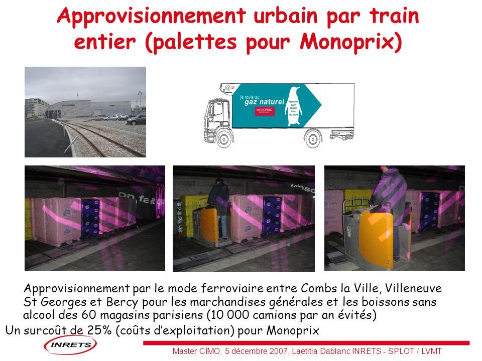 Master CIMO, 5 décembre 2007, Laetitia Dablanc INRETS - SPLOT / LVMT Approvisionnement urbain par train entier (palettes pour Monoprix) Approvisionnem