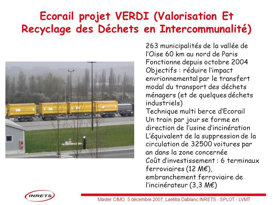 Master CIMO, 5 décembre 2007, Laetitia Dablanc INRETS - SPLOT / LVMT Ecorail projet VERDI (Valorisation Et Recyclage des Déchets en Intercommunalité)