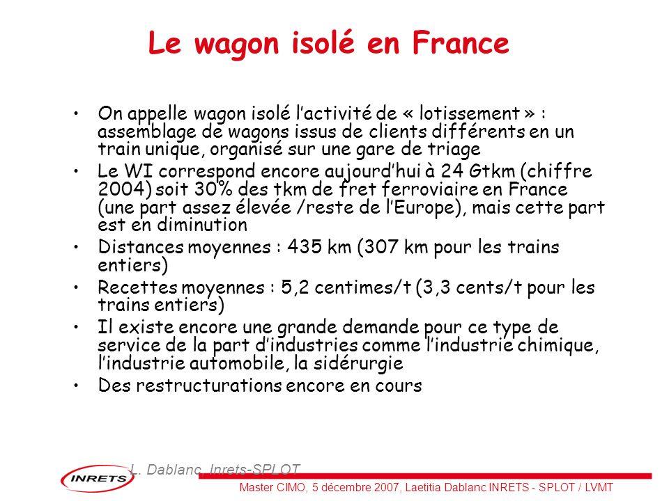 Master CIMO, 5 décembre 2007, Laetitia Dablanc INRETS - SPLOT / LVMT L. Dablanc, Inrets-SPLOT Le wagon isolé en France On appelle wagon isolé lactivit