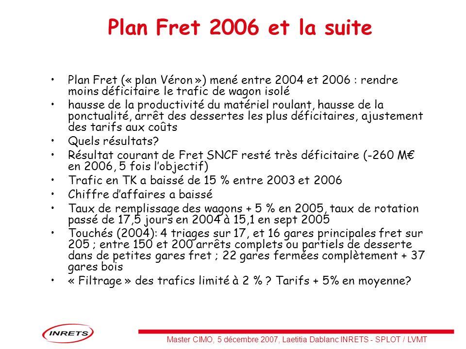 Master CIMO, 5 décembre 2007, Laetitia Dablanc INRETS - SPLOT / LVMT Plan Fret 2006 et la suite Plan Fret (« plan Véron ») mené entre 2004 et 2006 : r