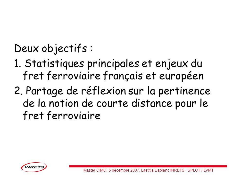 Master CIMO, 5 décembre 2007, Laetitia Dablanc INRETS - SPLOT / LVMT Deux objectifs : 1. Statistiques principales et enjeux du fret ferroviaire frança