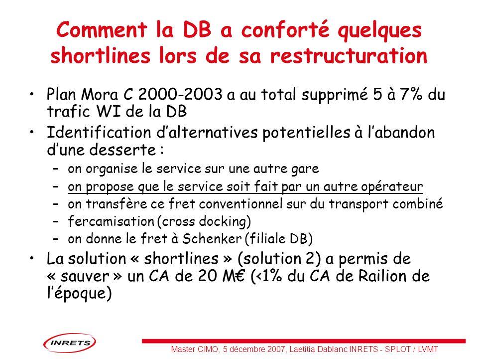 Master CIMO, 5 décembre 2007, Laetitia Dablanc INRETS - SPLOT / LVMT Comment la DB a conforté quelques shortlines lors de sa restructuration Plan Mora