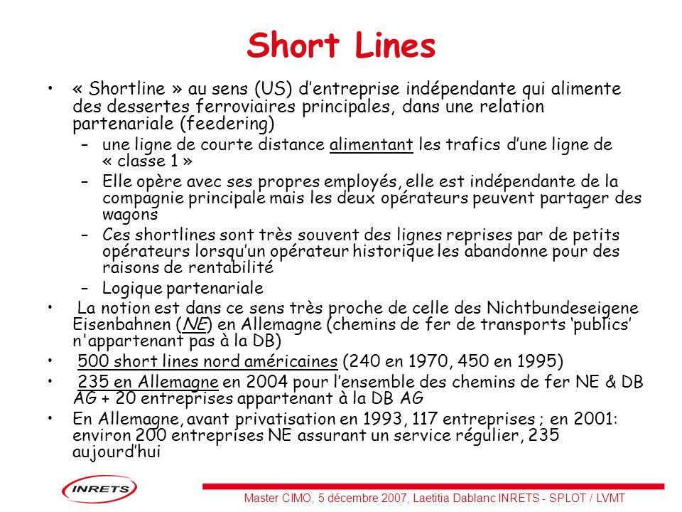 Master CIMO, 5 décembre 2007, Laetitia Dablanc INRETS - SPLOT / LVMT Short Lines « Shortline » au sens (US) dentreprise indépendante qui alimente des
