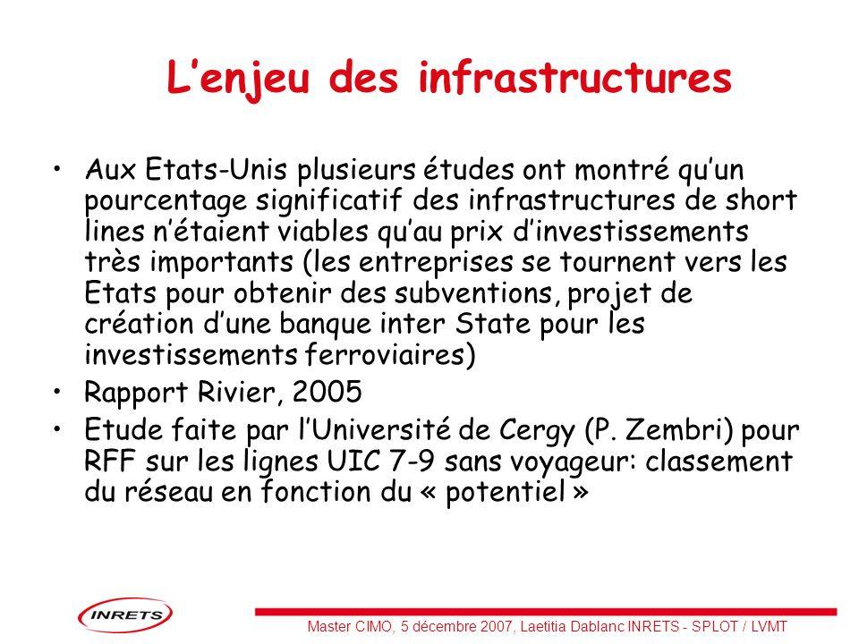 Master CIMO, 5 décembre 2007, Laetitia Dablanc INRETS - SPLOT / LVMT Lenjeu des infrastructures Aux Etats-Unis plusieurs études ont montré quun pource