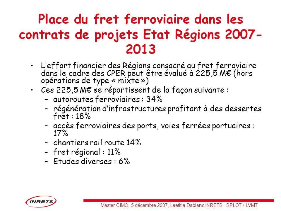 Master CIMO, 5 décembre 2007, Laetitia Dablanc INRETS - SPLOT / LVMT Place du fret ferroviaire dans les contrats de projets Etat Régions 2007- 2013 Le