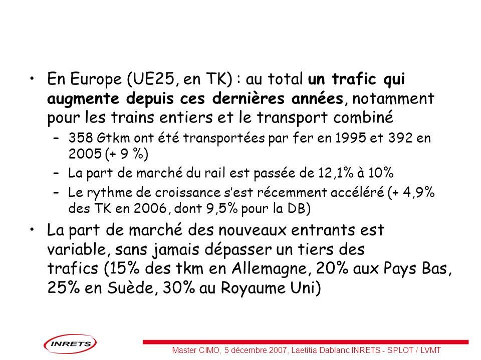 Master CIMO, 5 décembre 2007, Laetitia Dablanc INRETS - SPLOT / LVMT En Europe (UE25, en TK) : au total un trafic qui augmente depuis ces dernières an