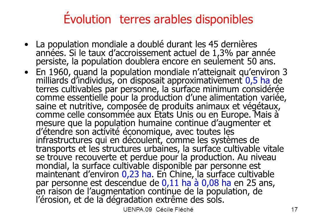 UENPA.09 Cécile Fléché17 Évolution terres arables disponibles La population mondiale a doublé durant les 45 dernières années.