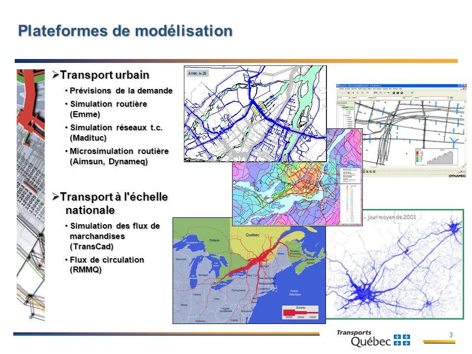 4 Modèles de transport