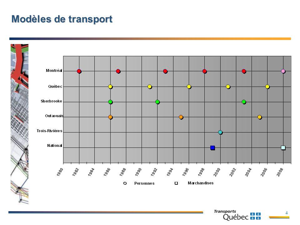 5 Interactions analytiques Modèles régionaux de transport : Emme, Madituc Modèles interurbains : TransCad, RMMQ Microsimulation routière : Dynameq, Aimsun Émissions et dispersion polluants : Mobile-6, Calpuff Bases de données : MS-Access, SQL-Server Traitements statistiques : SAS, MS-Excel, FoxPro Géomatique : MapInfo, Vertical Mapper