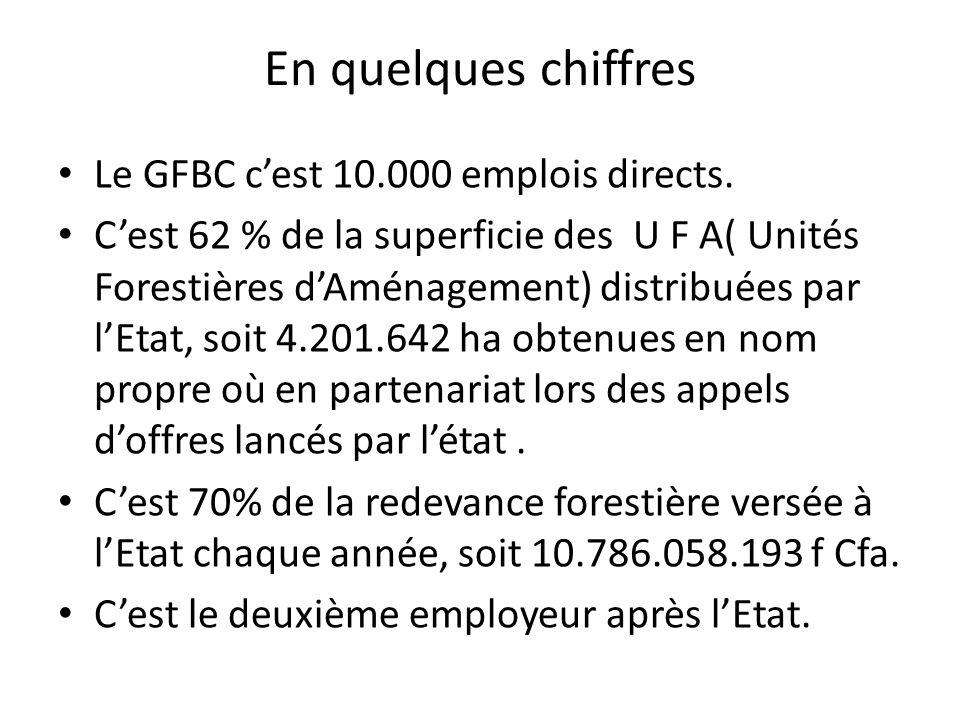 En quelques chiffres Le GFBC cest 10.000 emplois directs. Cest 62 % de la superficie des U F A( Unités Forestières dAménagement) distribuées par lEtat