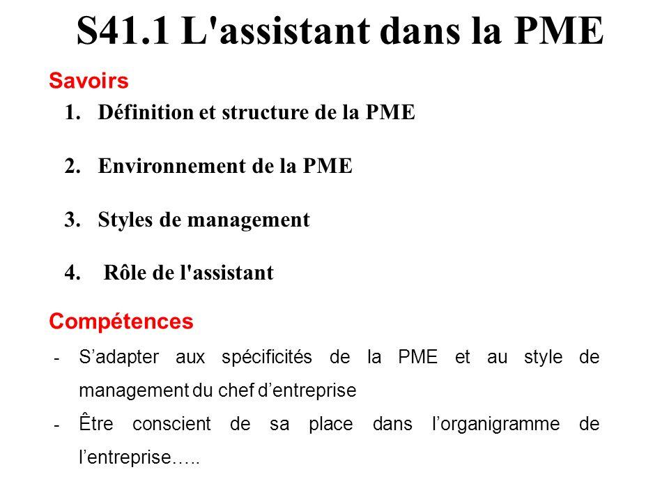 S41.1 L'assistant dans la PME 1.Définition et structure de la PME 2.Environnement de la PME 3.Styles de management 4. Rôle de l'assistant Savoirs Comp