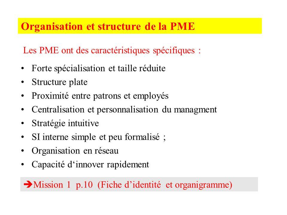 Organisation et structure de la PME Forte spécialisation et taille réduite Structure plate Proximité entre patrons et employés Centralisation et perso