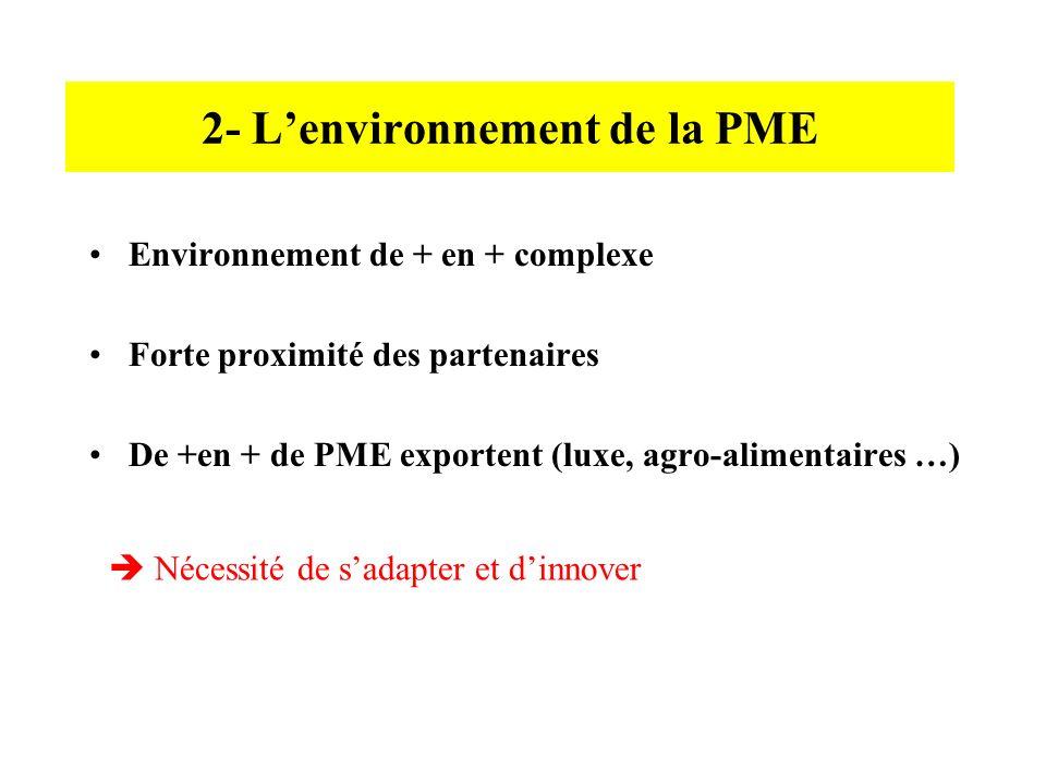 2- Lenvironnement de la PME Environnement de + en + complexe Forte proximité des partenaires De +en + de PME exportent (luxe, agro-alimentaires …) Néc