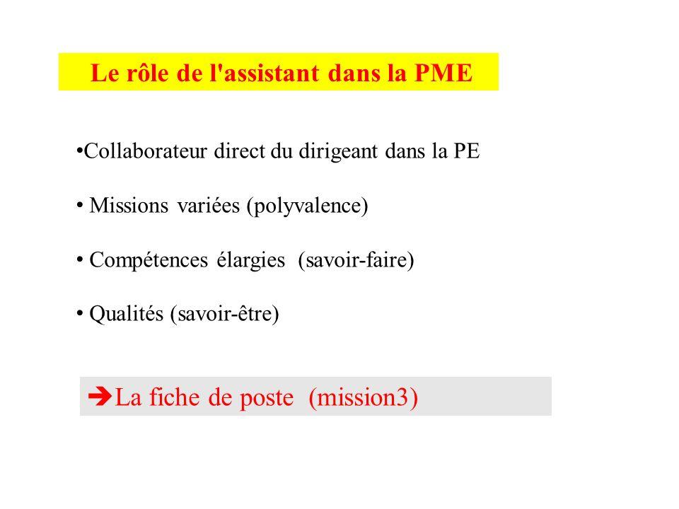 Le rôle de l'assistant dans la PME Collaborateur direct du dirigeant dans la PE Missions variées (polyvalence) Compétences élargies (savoir-faire) Qua