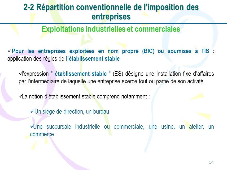 14 Exploitations industrielles et commerciales Pour les entreprises exploitées en nom propre (BIC) ou soumises à lIS : application des règles de létab