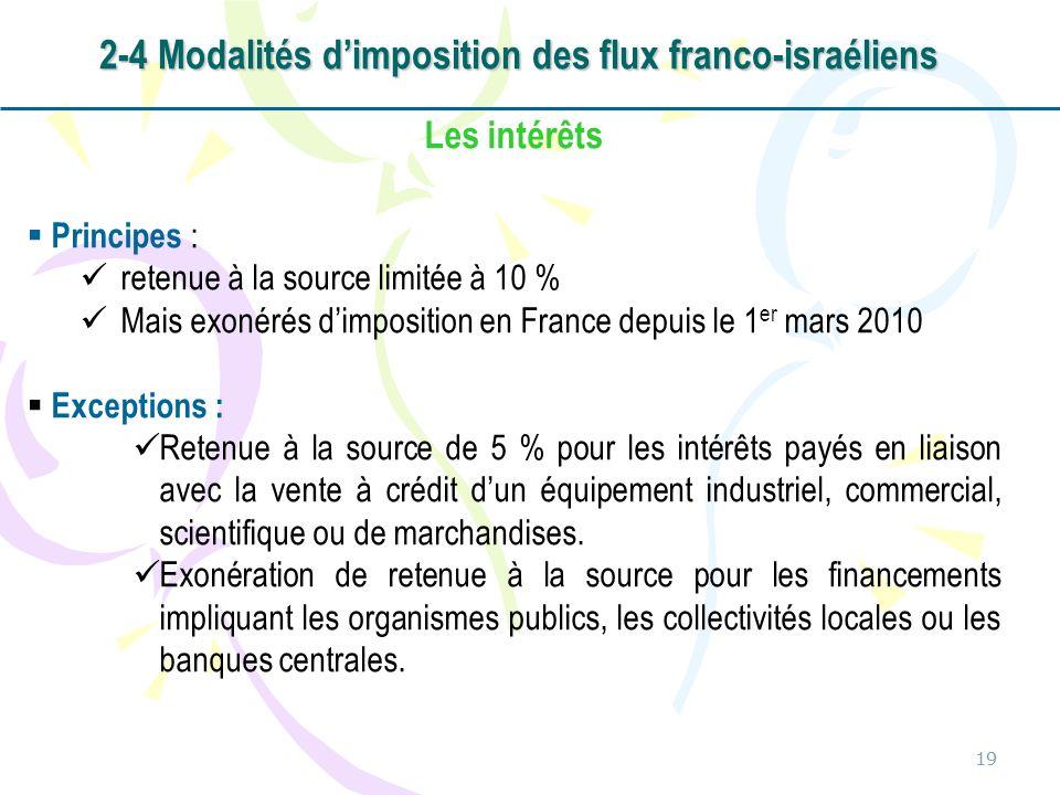19 Les intérêts Principes : retenue à la source limitée à 10 % Mais exonérés dimposition en France depuis le 1 er mars 2010 Exceptions : Retenue à la