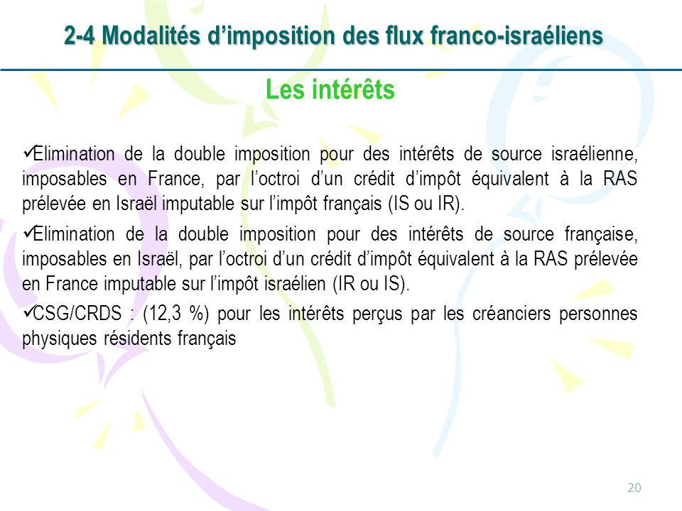 Les intérêts Elimination de la double imposition pour des intérêts de source israélienne, imposables en France, par loctroi dun crédit dimpôt équivalent à la RAS prélevée en Israël imputable sur limpôt français (IS ou IR).