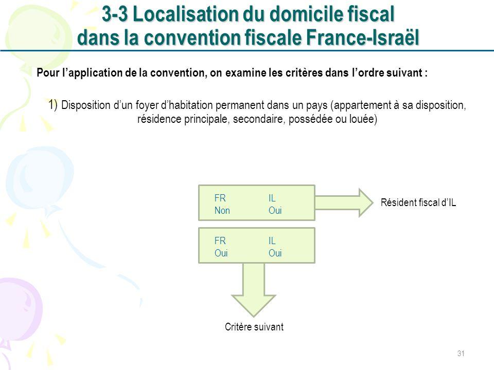 Pour lapplication de la convention, on examine les critères dans lordre suivant : 1) Disposition dun foyer dhabitation permanent dans un pays (apparte
