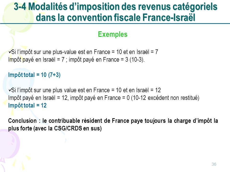 36 Exemples Si limpôt sur une plus-value est en France = 10 et en Israël = 7 Impôt payé en Israël = 7 ; impôt payé en France = 3 (10-3). Impôt total =