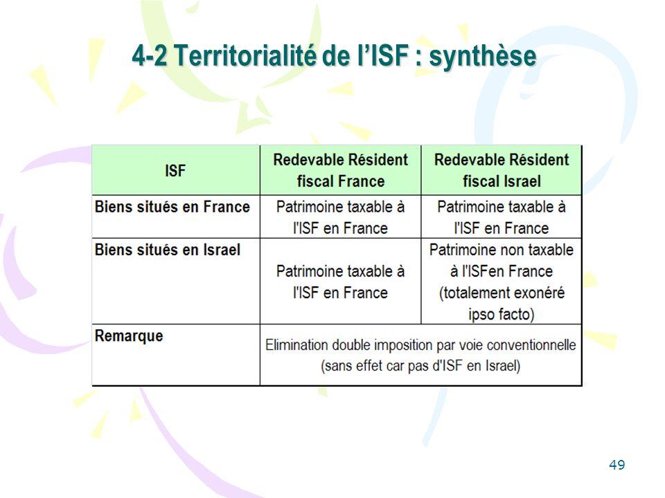 49 4-2 Territorialité de lISF : synthèse