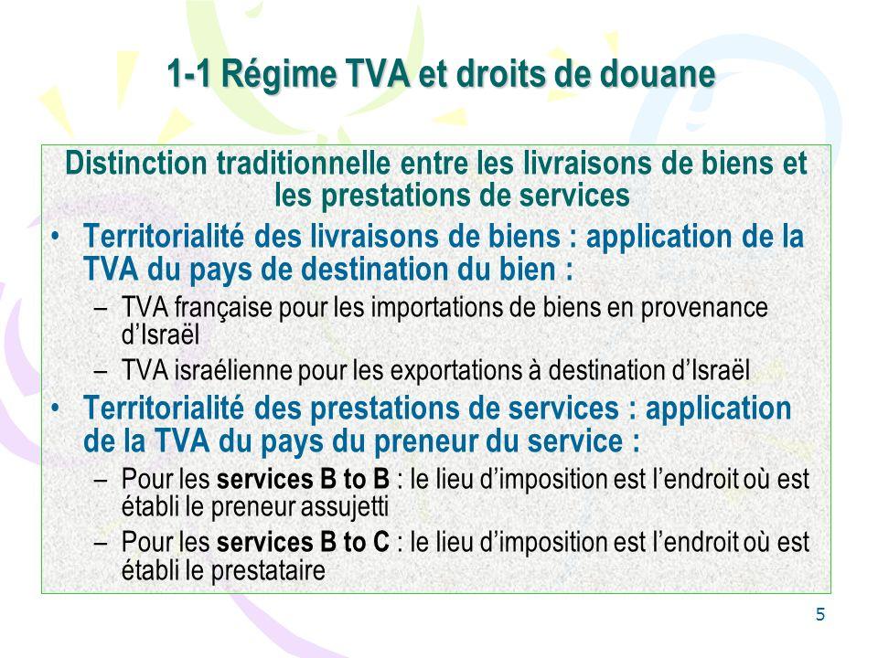 5 1-1 Régime TVA et droits de douane Distinction traditionnelle entre les livraisons de biens et les prestations de services Territorialité des livrai