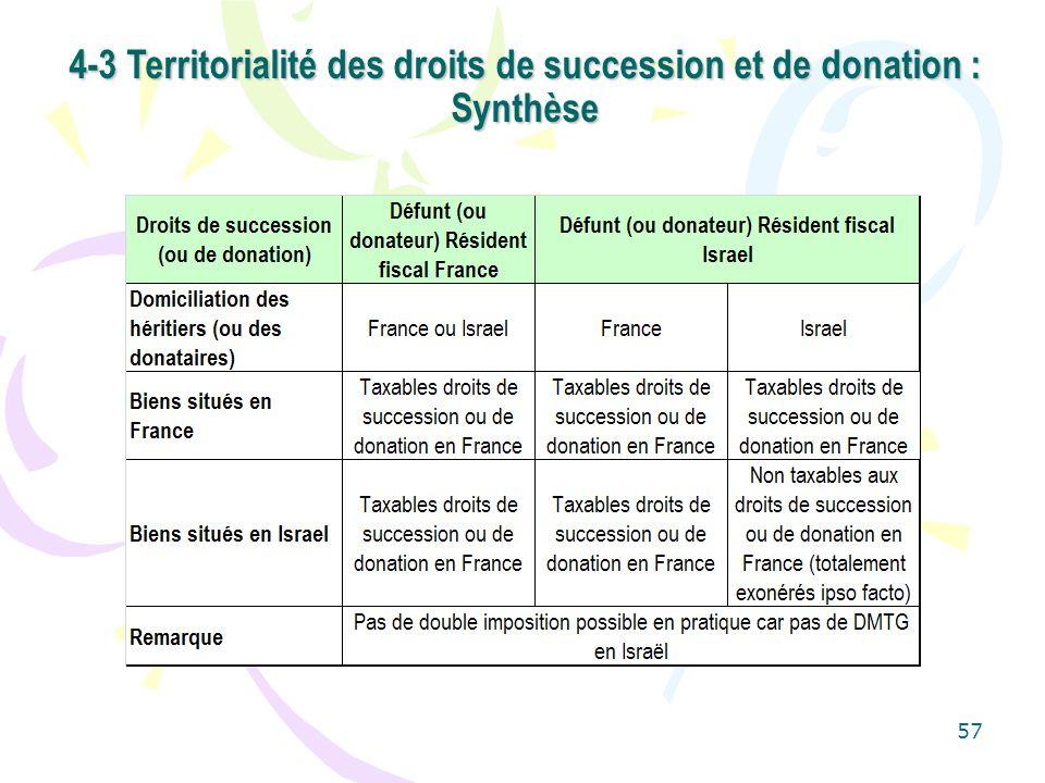 57 4-3 Territorialité des droits de succession et de donation : Synthèse