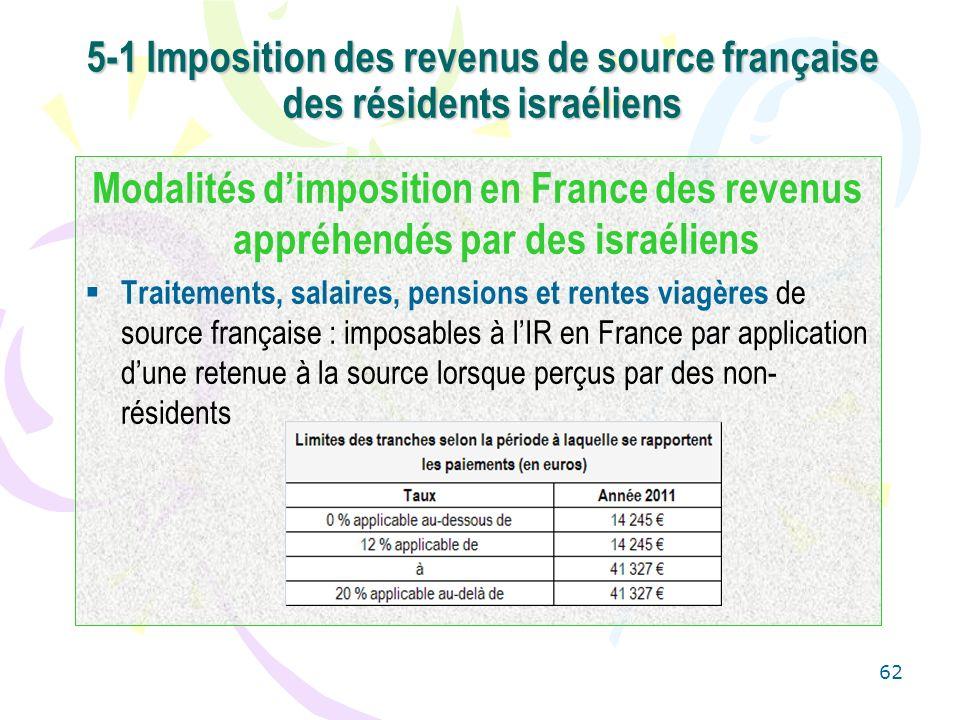 62 5-1 Imposition des revenus de source française des résidents israéliens Modalités dimposition en France des revenus appréhendés par des israéliens