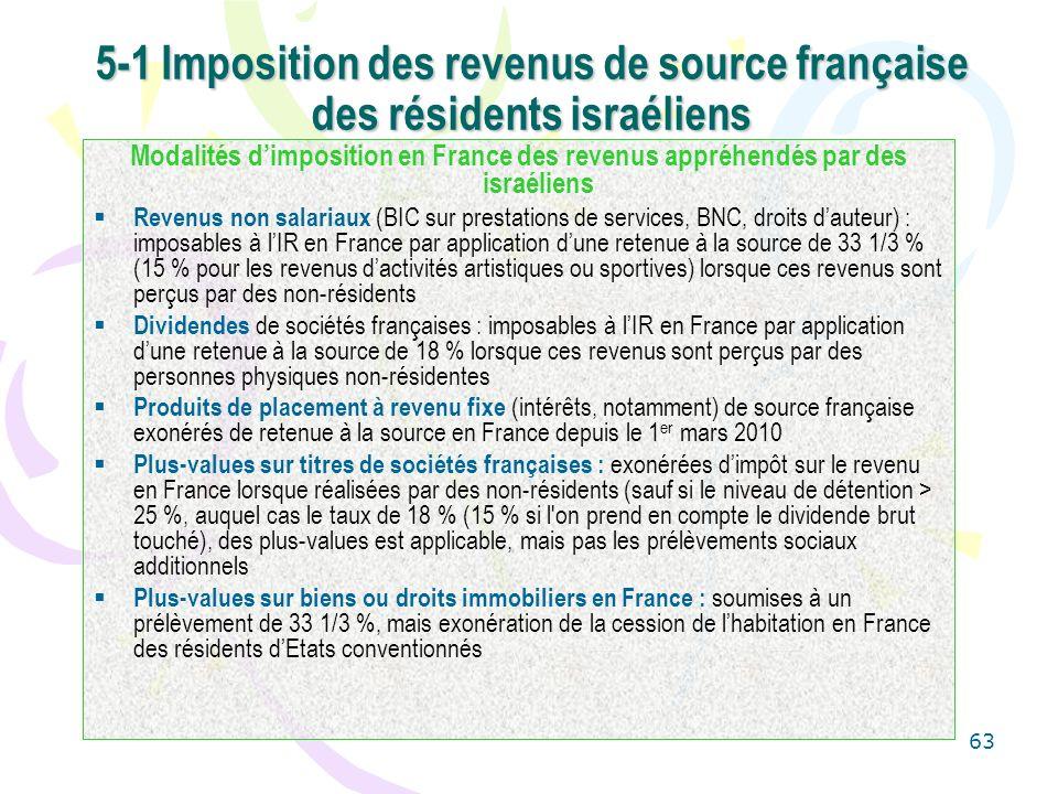 63 5-1 Imposition des revenus de source française des résidents israéliens Modalités dimposition en France des revenus appréhendés par des israéliens