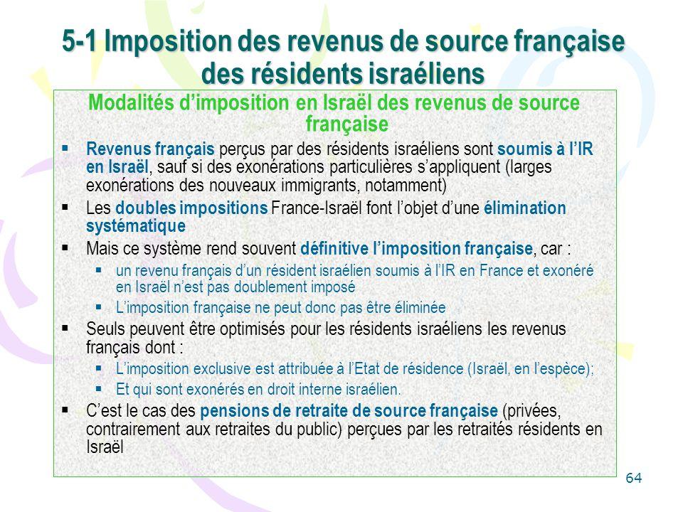 64 5-1 Imposition des revenus de source française des résidents israéliens Modalités dimposition en Israël des revenus de source française Revenus fra