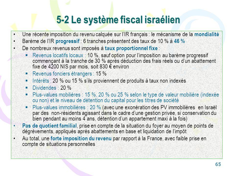 65 5-2 Le système fiscal israélien Une récente imposition du revenu calquée sur lIR français : le mécanisme de la mondialité Barème de lIR progressif