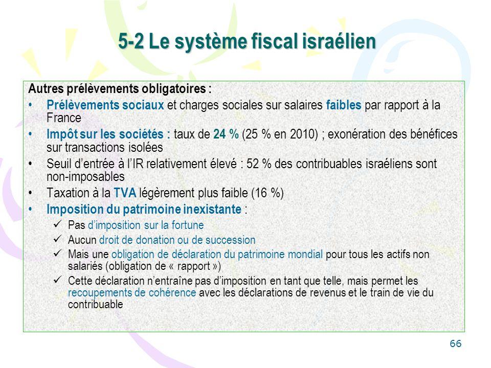 66 5-2 Le système fiscal israélien Autres prélèvements obligatoires : Prélèvements sociaux et charges sociales sur salaires faibles par rapport à la France Impôt sur les sociétés : taux de 24 % (25 % en 2010) ; exonération des bénéfices sur transactions isolées Seuil dentrée à lIR relativement élevé : 52 % des contribuables israéliens sont non-imposables Taxation à la TVA légèrement plus faible (16 %) Imposition du patrimoine inexistante : Pas dimposition sur la fortune Aucun droit de donation ou de succession Mais une obligation de déclaration du patrimoine mondial pour tous les actifs non salariés (obligation de « rapport ») Cette déclaration nentraîne pas dimposition en tant que telle, mais permet les recoupements de cohérence avec les déclarations de revenus et le train de vie du contribuable